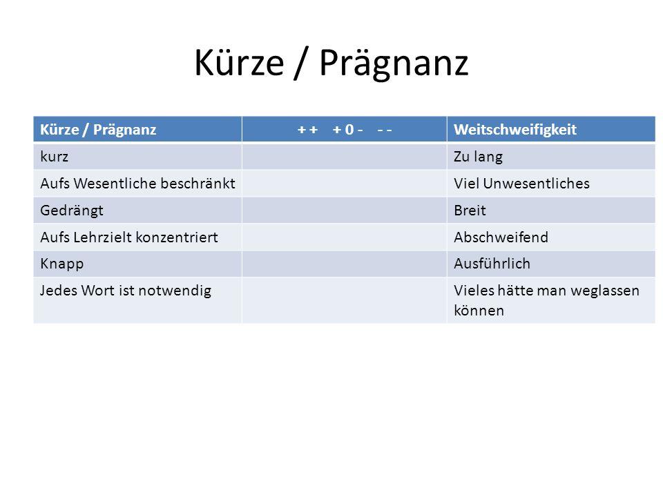 Kürze / Prägnanz + + + 0 - - -Weitschweifigkeit kurzZu lang Aufs Wesentliche beschränktViel Unwesentliches GedrängtBreit Aufs Lehrzielt konzentriertAb