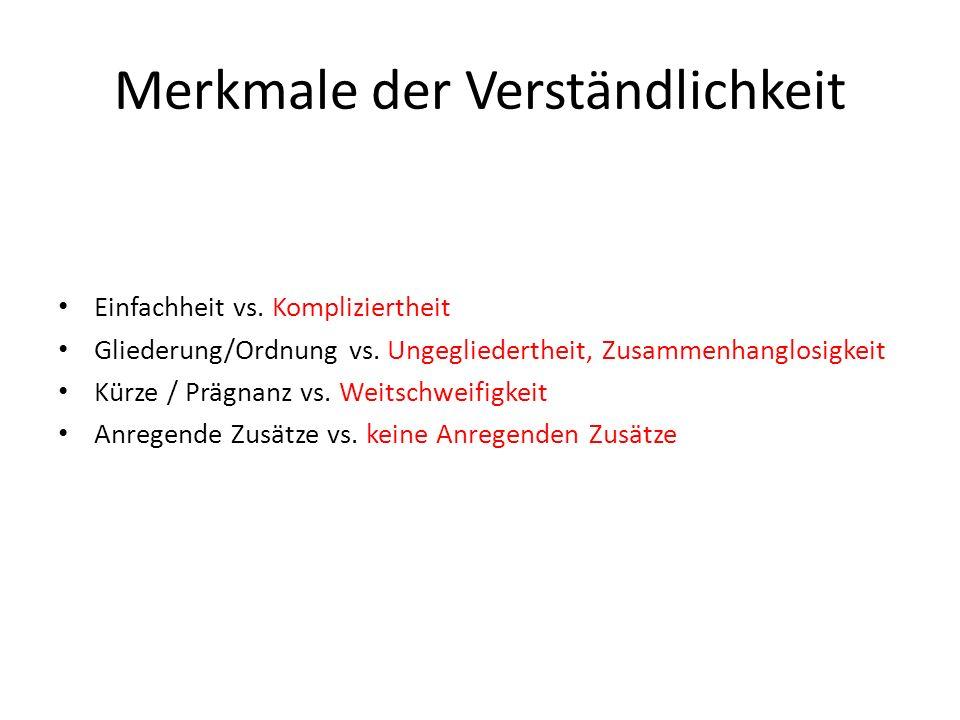 Hamburger Verständlichkeitsmodell Forschergruppe Langer / Schulz von Thun / Lausch (Psychologen): 18 Gegensatzpaare, 7-stufige Skala Nicht immer eindeutig interpretierbar, subjektiv Vier Dimensionen der Verständlichkeit: Sprachliche Einfacheit, Gliederung bzw.