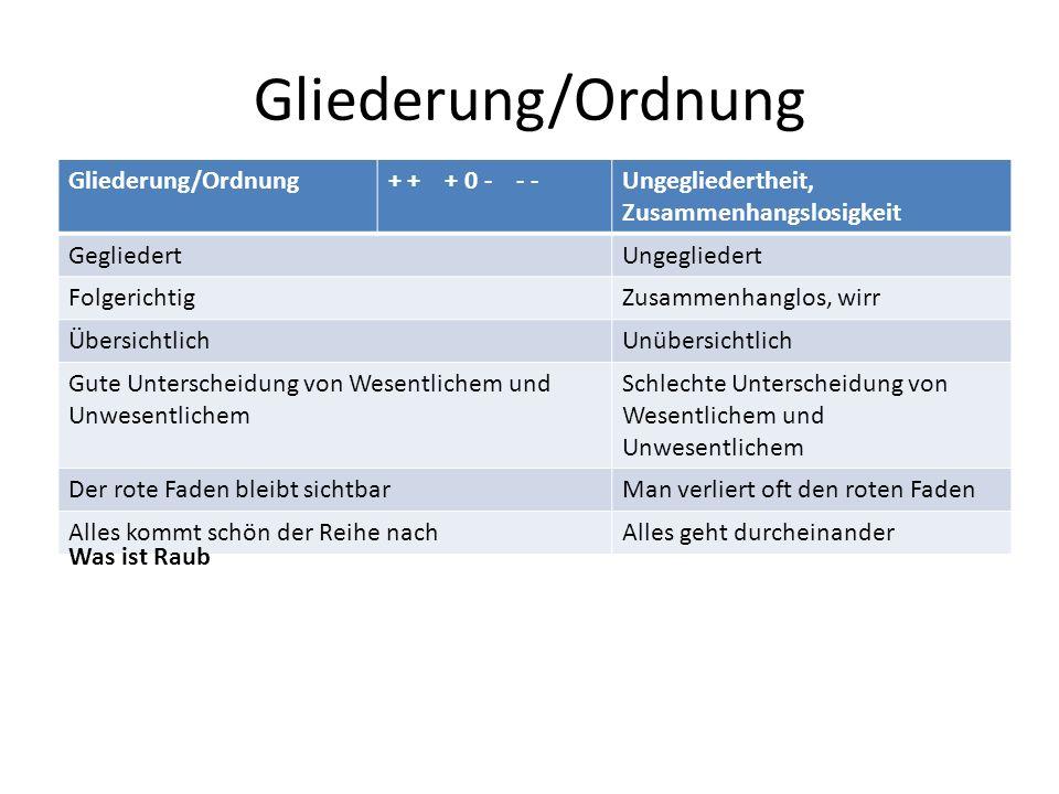 Gliederung/Ordnung + + + 0 - - -Ungegliedertheit, Zusammenhangslosigkeit GegliedertUngegliedert FolgerichtigZusammenhanglos, wirr ÜbersichtlichUnübers