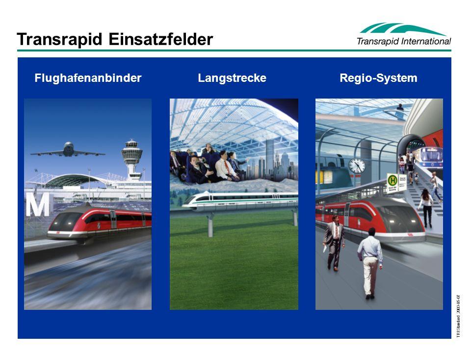 TRI Standard 2003-05-07 Transrapid Einsatzfelder FlughafenanbinderLangstreckeRegio-System
