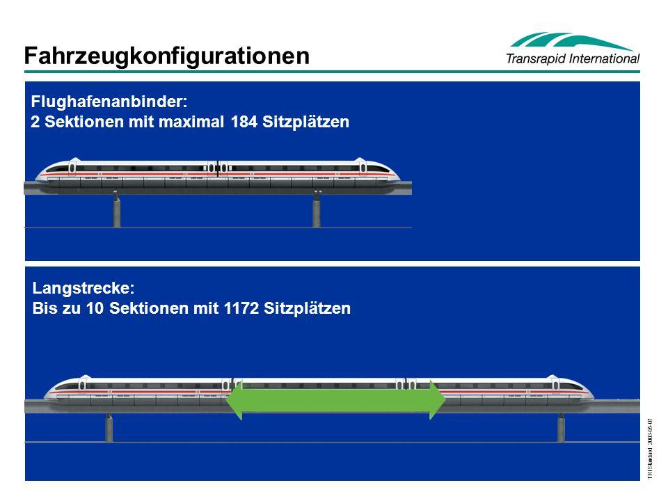 TRI Standard 2003-05-07 Fahrzeugkonfigurationen Flughafenanbinder: 2 Sektionen mit maximal 184 Sitzplätzen Langstrecke: Bis zu 10 Sektionen mit 1172 S