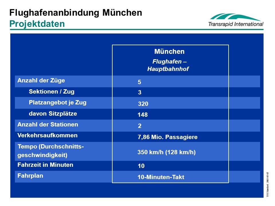 TRI Standard 2003-05-07 Flughafenanbindung München Projektdaten Anzahl der Züge Sektionen / Zug Platzangebot je Zug davon Sitzplätze Anzahl der Stationen Verkehrsaufkommen Tempo (Durchschnitts- geschwindigkeit) Fahrzeit in Minuten Fahrplan München Flughafen – Hauptbahnhof 5 3 320 148 7,86 Mio.
