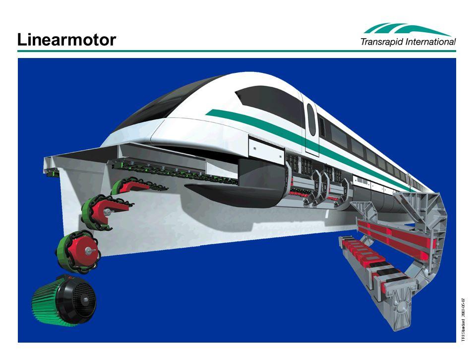 TRI Standard 2003-05-07 Linearmotor