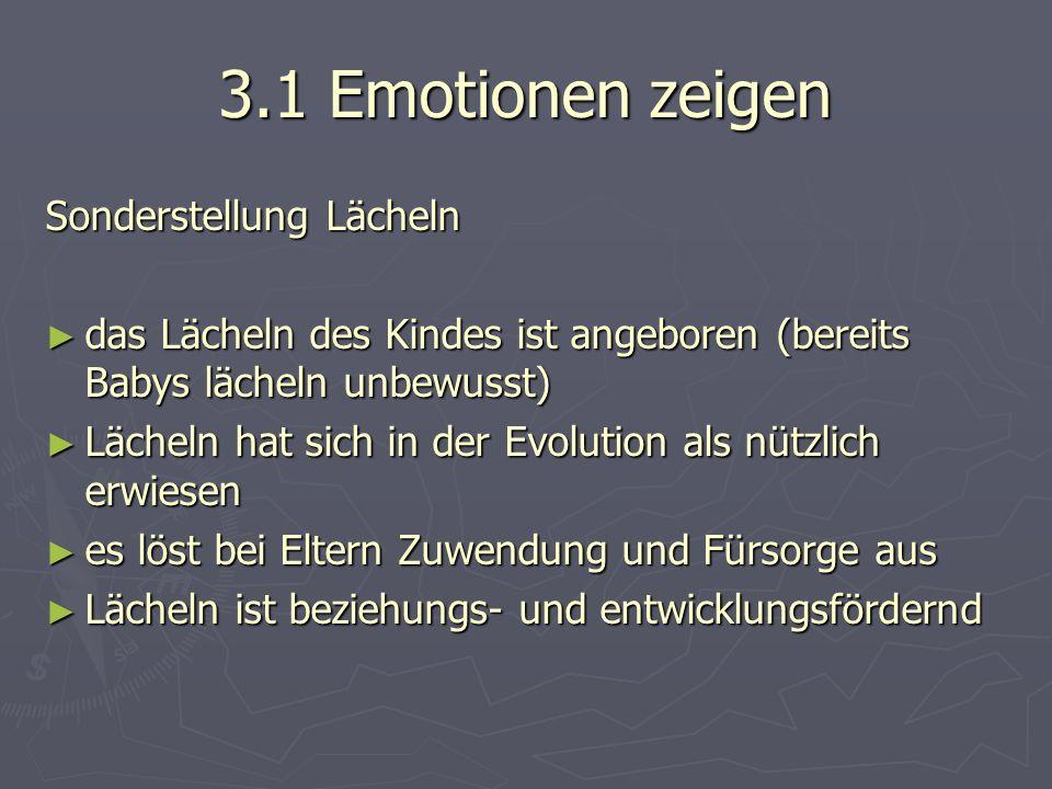 3.1 Emotionen zeigen Sonderstellung Lächeln ► das Lächeln des Kindes ist angeboren (bereits Babys lächeln unbewusst) ► Lächeln hat sich in der Evolution als nützlich erwiesen ► es löst bei Eltern Zuwendung und Fürsorge aus ► Lächeln ist beziehungs- und entwicklungsfördernd