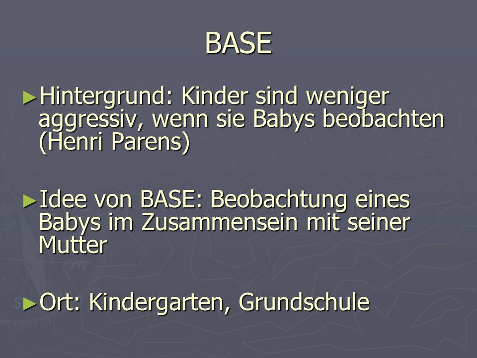 BASE ► Hintergrund: Kinder sind weniger aggressiv, wenn sie Babys beobachten (Henri Parens) ► Idee von BASE: Beobachtung eines Babys im Zusammensein mit seiner Mutter ► Ort: Kindergarten, Grundschule