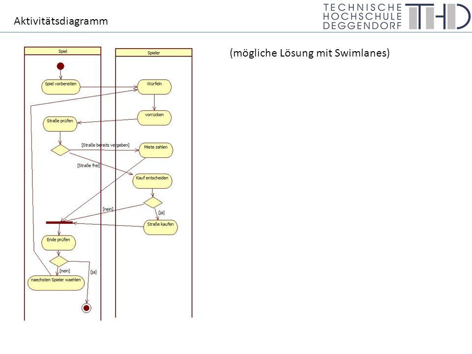 Aktivitätsdiagramm (mögliche Lösung mit Swimlanes)