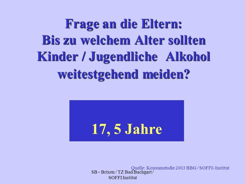 SB - Brixen / TZ Bad Bachgart / SOFFI Institut Frage an die Eltern: Bis zu welchem Alter sollten Kinder / Jugendliche Alkohol weitestgehend meiden.