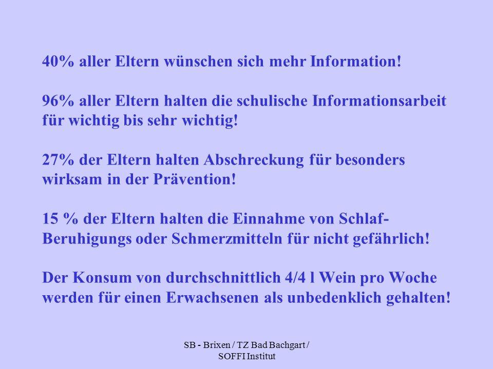 SB - Brixen / TZ Bad Bachgart / SOFFI Institut 40% aller Eltern wünschen sich mehr Information.