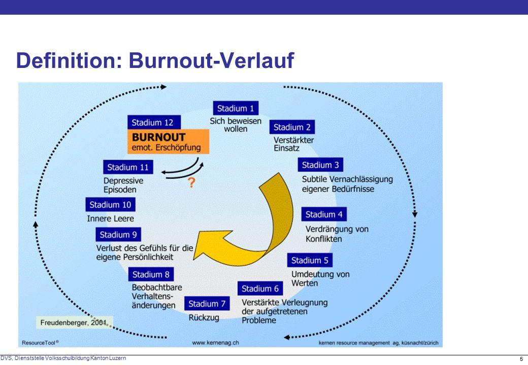 5 DVS, Dienststelle Volksschulbildung Kanton Luzern Definition: Burnout-Verlauf