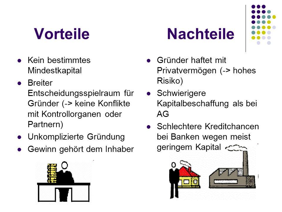 Autohaus Nothelfer Anschrift:Autohaus Nothelfer Güterbahnhof 2 88416 Ochsenhausen Geschäftsführer: Erich Nothelfer Weshalb diese Unternehmensform: Was wird verkauft: