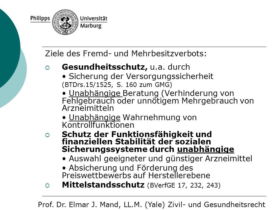 Ziele des Fremd- und Mehrbesitzverbots:  Gesundheitsschutz, u.a.