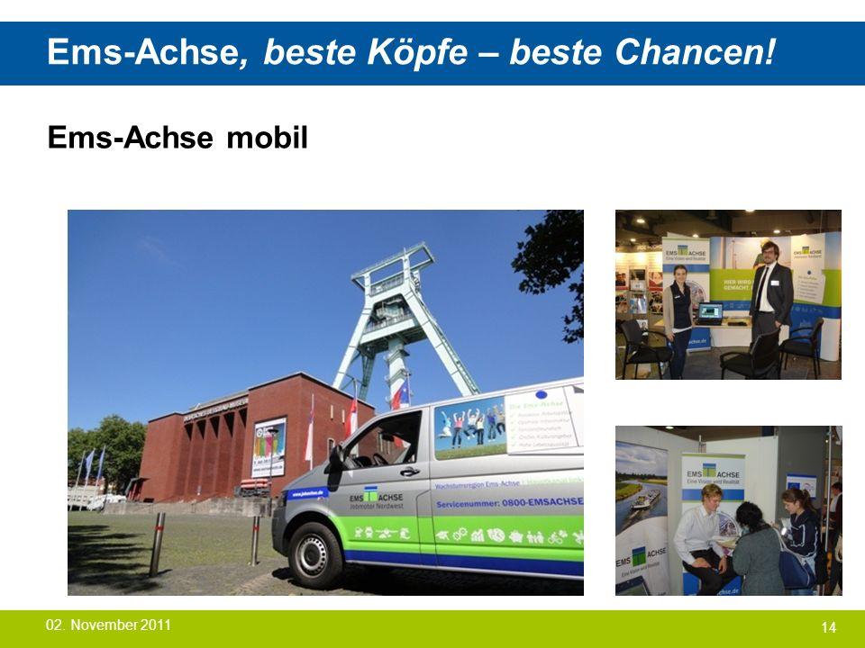 Ems-Achse, beste Köpfe – beste Chancen! 14 Ems-Achse mobil 02. November 2011