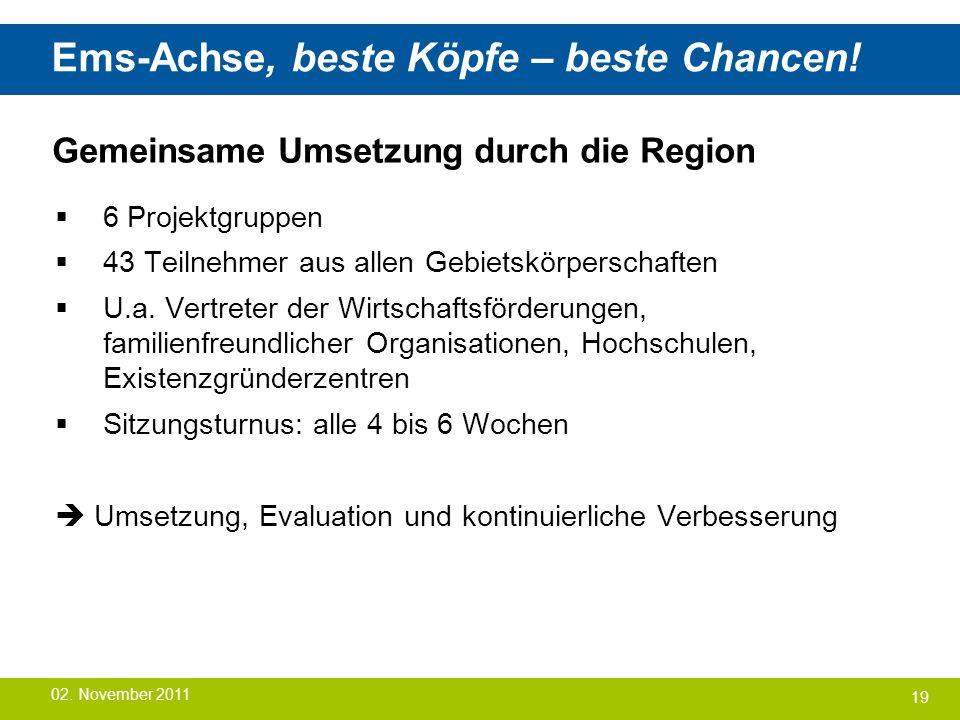 Ems-Achse, beste Köpfe – beste Chancen! Gemeinsame Umsetzung durch die Region  6 Projektgruppen  43 Teilnehmer aus allen Gebietskörperschaften  U.a