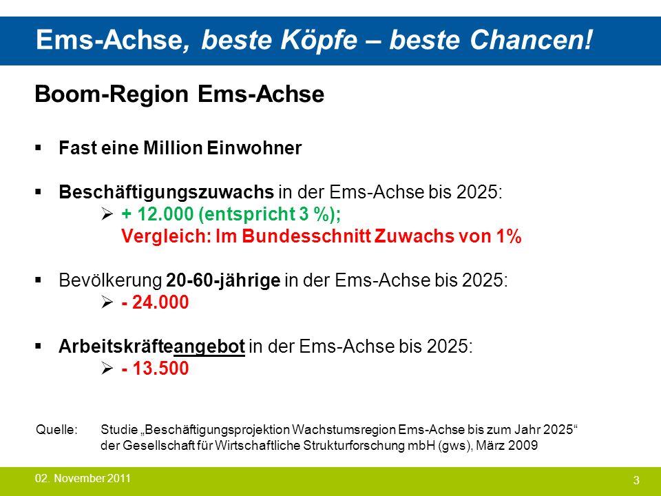 Ems-Achse, beste Köpfe – beste Chancen! Boom-Region Ems-Achse  Fast eine Million Einwohner  Beschäftigungszuwachs in der Ems-Achse bis 2025:  + 12.