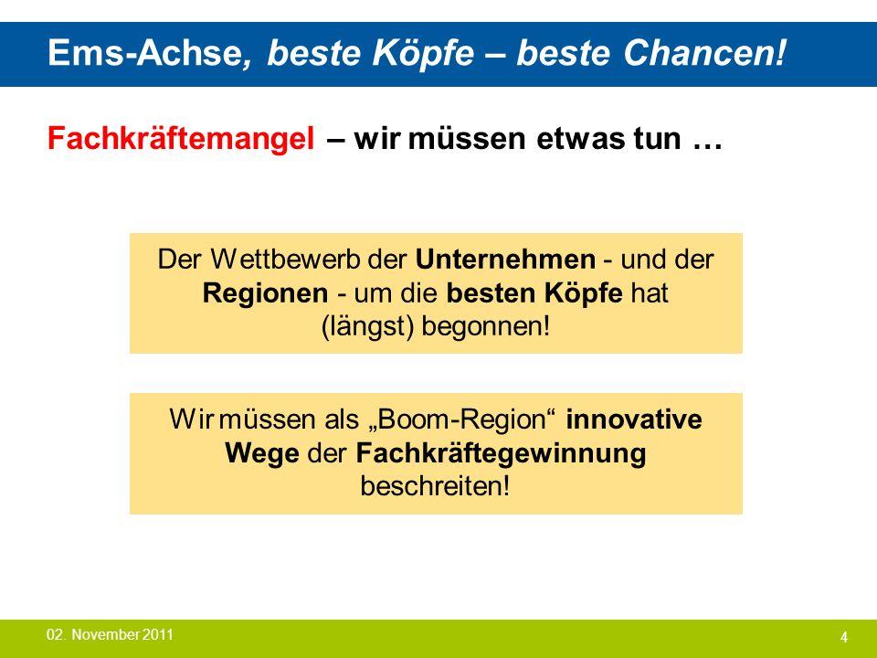 Ems-Achse, beste Köpfe – beste Chancen! Fachkräftemangel – wir müssen etwas tun … Der Wettbewerb der Unternehmen - und der Regionen - um die besten Kö