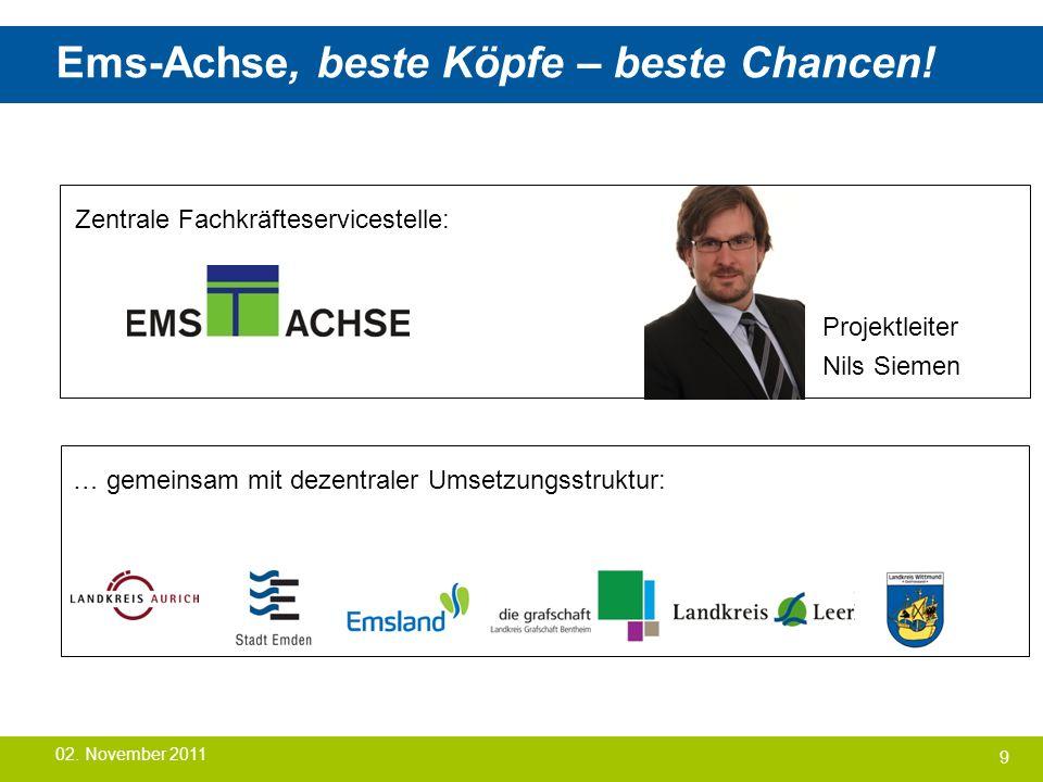 Ems-Achse, beste Köpfe – beste Chancen! 9 Zentrale Fachkräfteservicestelle: … gemeinsam mit dezentraler Umsetzungsstruktur: Projektleiter Nils Siemen