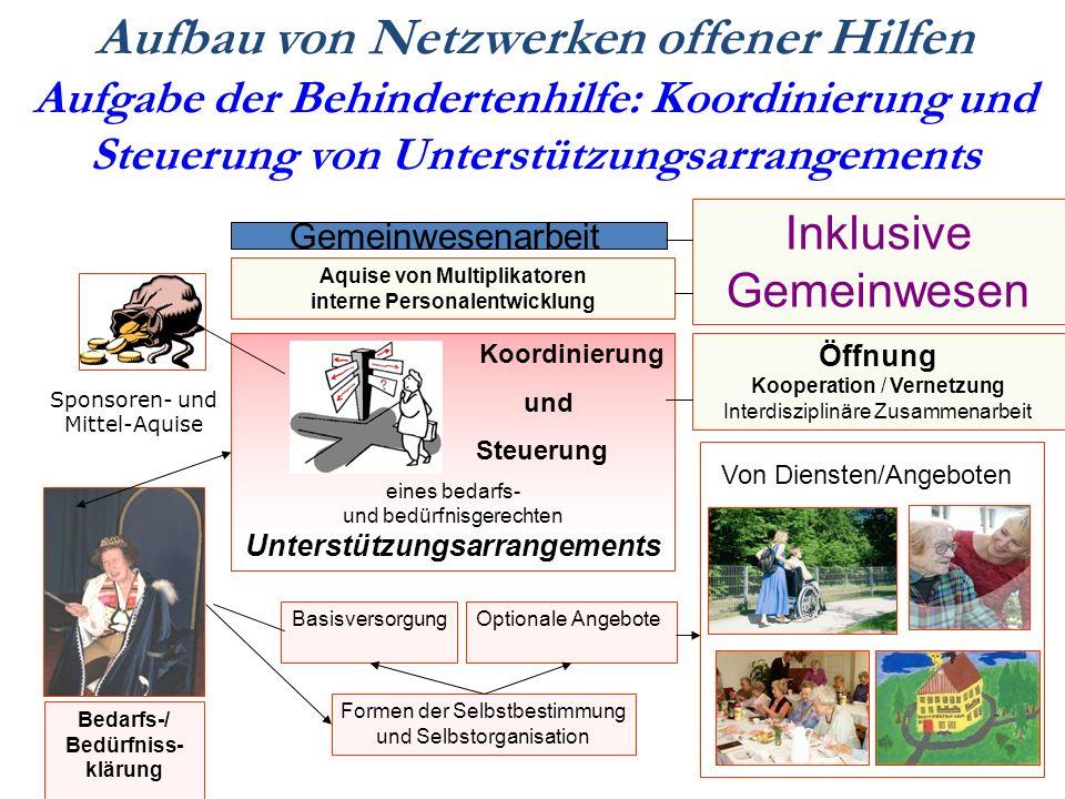 Koordinierung und Steuerung eines bedarfs- und bedürfnisgerechten Unterstützungsarrangements Basisversorgung Öffnung Kooperation / Vernetzung Interdis