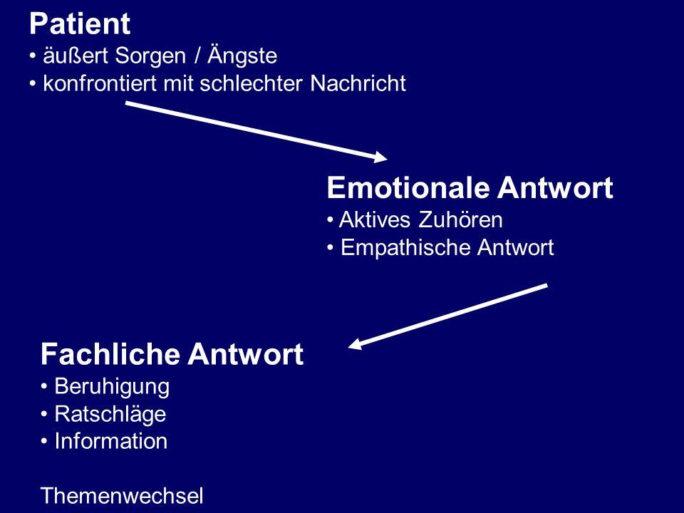 Patient äußert Sorgen / Ängste konfrontiert mit schlechter Nachricht Fachliche Antwort Beruhigung Ratschläge Information Themenwechsel Emotionale Antwort Aktives Zuhören Empathische Antwort