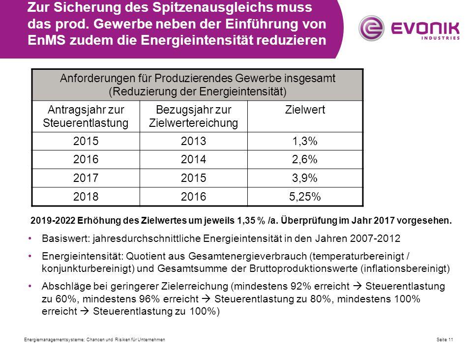 Anforderungen für Produzierendes Gewerbe insgesamt (Reduzierung der Energieintensität) Antragsjahr zur Steuerentlastung Bezugsjahr zur Zielwertereichung Zielwert 201520131,3% 201620142,6% 201720153,9% 201820165,25% Basiswert: jahresdurchschnittliche Energieintensität in den Jahren 2007-2012 Energieintensität: Quotient aus Gesamtenergieverbrauch (temperaturbereinigt / konjunkturbereinigt) und Gesamtsumme der Bruttoproduktionswerte (inflationsbereinigt) Abschläge bei geringerer Zielerreichung (mindestens 92% erreicht  Steuerentlastung zu 60%, mindestens 96% erreicht  Steuerentlastung zu 80%, mindestens 100% erreicht  Steuerentlastung zu 100%) 2019-2022 Erhöhung des Zielwertes um jeweils 1,35 % /a.