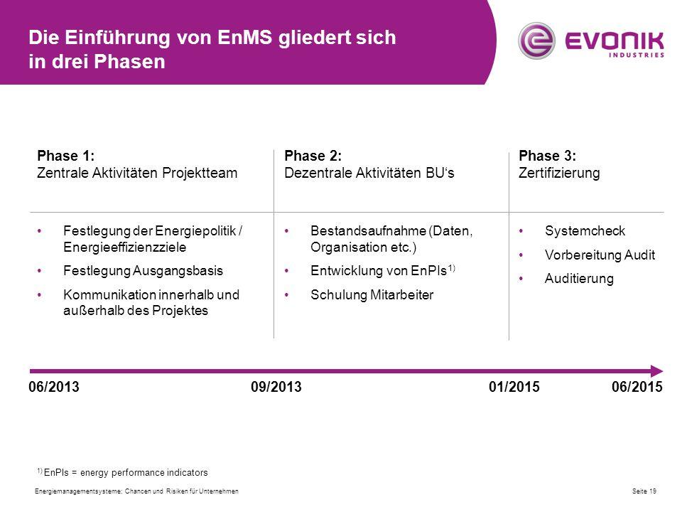Die Einführung von EnMS gliedert sich in drei Phasen Phase 3: Zertifizierung Phase 2: Dezentrale Aktivitäten BU's Phase 1: Zentrale Aktivitäten Projek