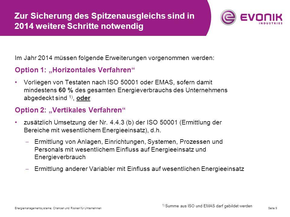 """Zur Sicherung des Spitzenausgleichs sind in 2014 weitere Schritte notwendig Im Jahr 2014 müssen folgende Erweiterungen vorgenommen werden: Option 1: """""""