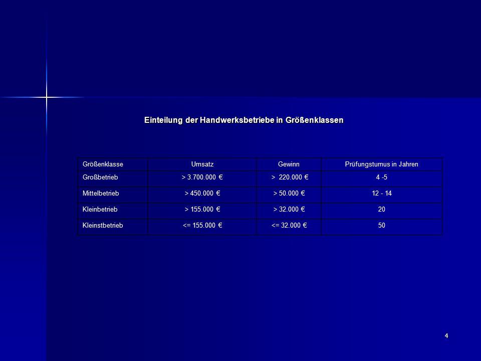 4 Einteilung der Handwerksbetriebe in Größenklassen GrößenklasseUmsatzGewinnPrüfungsturnus in Jahren Großbetrieb> 3.700.000 € > 220.000 €4 -5 Mittelbe