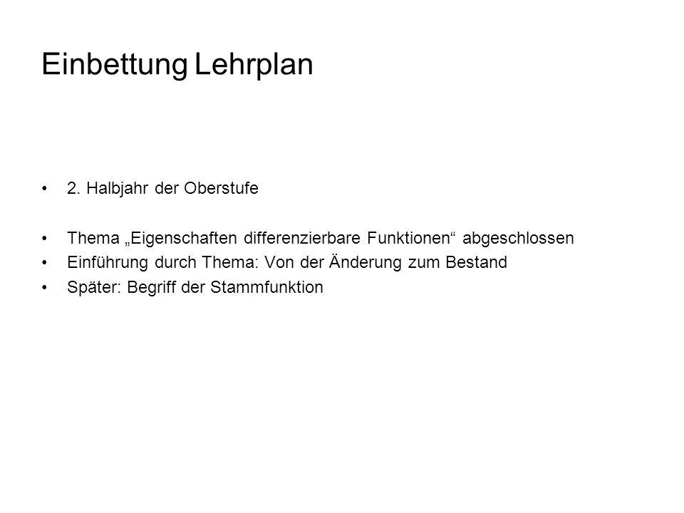 weitere Zugänge -Historisch (z.B.