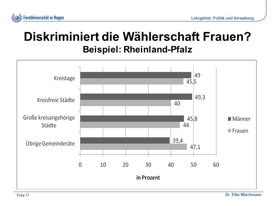 Institut für Politikwissenschaft Dr. Elke Wiechmann Lehrgebiet: Politik und Verwaltung Folie 17 Diskriminiert die Wählerschaft Frauen? Beispiel: Rhein