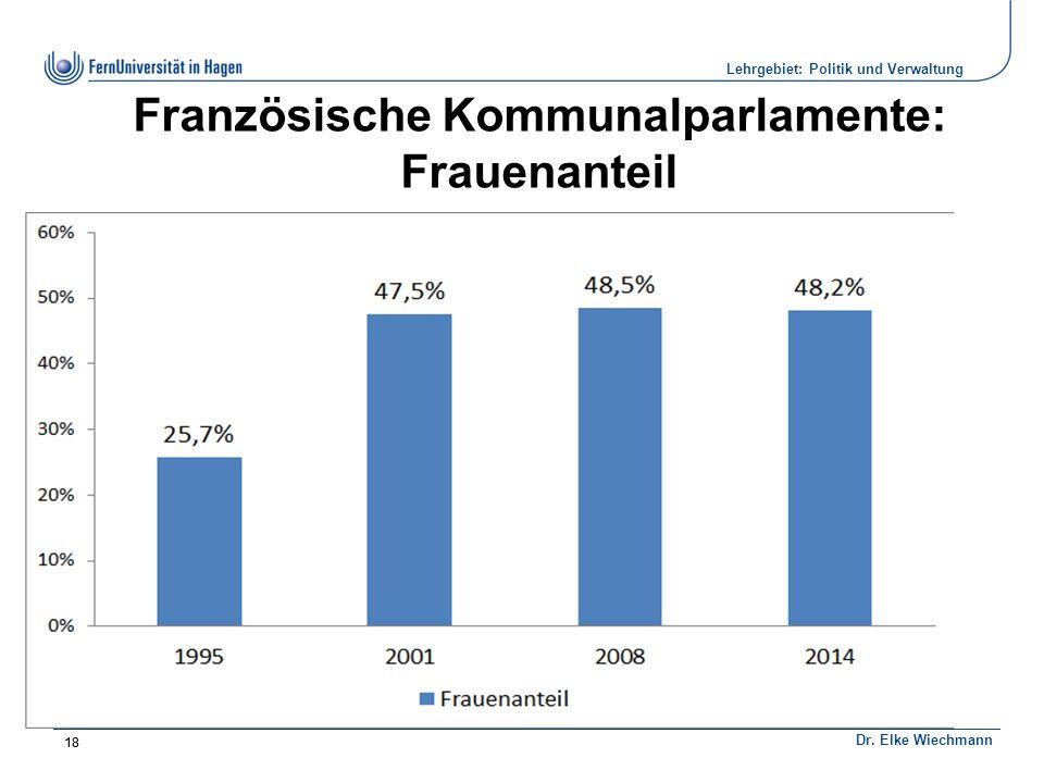Institut für Politikwissenschaft Dr. Elke Wiechmann Lehrgebiet: Politik und Verwaltung 18 Französische Kommunalparlamente: Frauenanteil