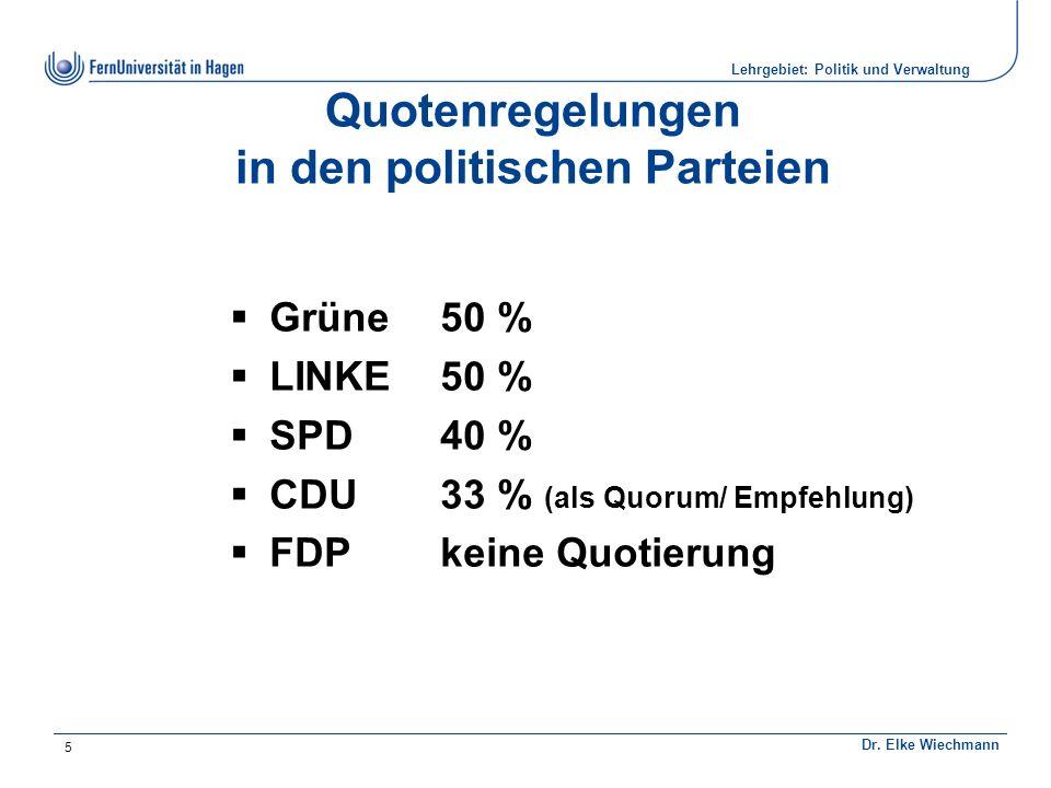 Institut für Politikwissenschaft Dr. Elke Wiechmann Lehrgebiet: Politik und Verwaltung 5 Quotenregelungen in den politischen Parteien  Grüne 50 %  L