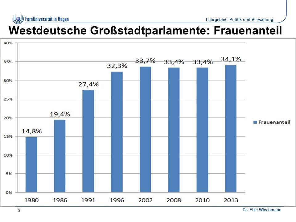 Institut für Politikwissenschaft Dr. Elke Wiechmann Lehrgebiet: Politik und Verwaltung 8 Westdeutsche Großstadtparlamente: Frauenanteil