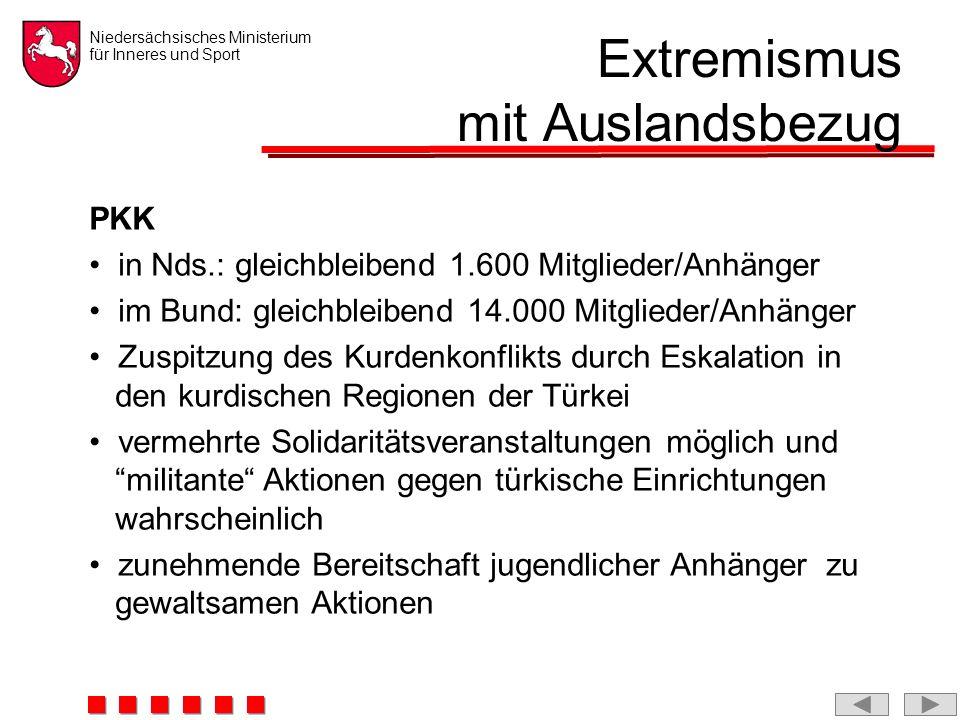 Niedersächsisches Ministerium für Inneres und Sport Extremismus mit Auslandsbezug PKK in Nds.: gleichbleibend 1.600 Mitglieder/Anhänger im Bund: gleic