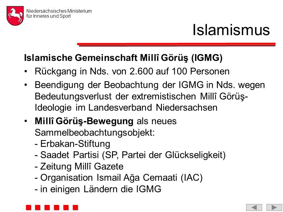 Niedersächsisches Ministerium für Inneres und Sport Islamismus Islamische Gemeinschaft Millî Görüş (IGMG) Rückgang in Nds. von 2.600 auf 100 Personen