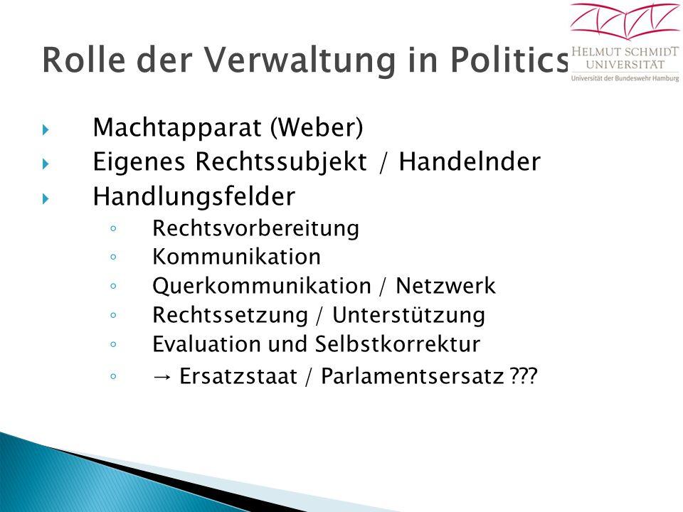 Rolle der Verwaltung in Politics  Machtapparat (Weber)  Eigenes Rechtssubjekt / Handelnder  Handlungsfelder ◦ Rechtsvorbereitung ◦ Kommunikation ◦
