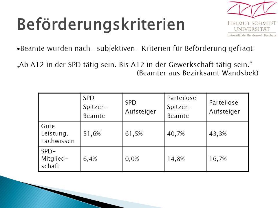 """Beförderungskriterien ∙Beamte wurden nach- subjektiven- Kriterien für Beförderung gefragt: """"Ab A12 in der SPD tätig sein."""