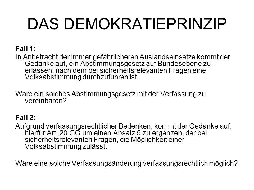DAS DEMOKRATIEPRINZIP Die Staatszielbestimmungen, Art.