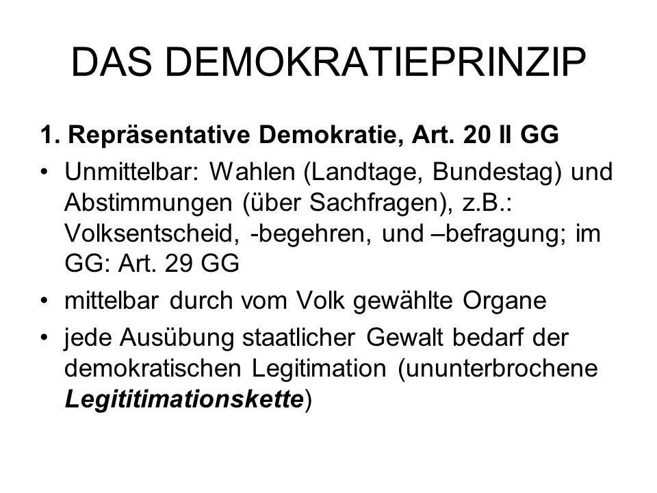 DAS DEMOKRATIEPRINZIP 1. Repräsentative Demokratie, Art. 20 II GG Unmittelbar: Wahlen (Landtage, Bundestag) und Abstimmungen (über Sachfragen), z.B.: