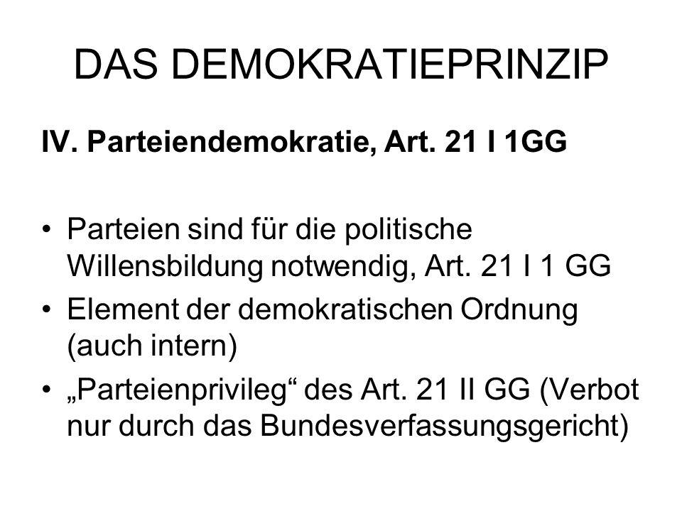 DAS DEMOKRATIEPRINZIP IV. Parteiendemokratie, Art. 21 I 1GG Parteien sind für die politische Willensbildung notwendig, Art. 21 I 1 GG Element der demo