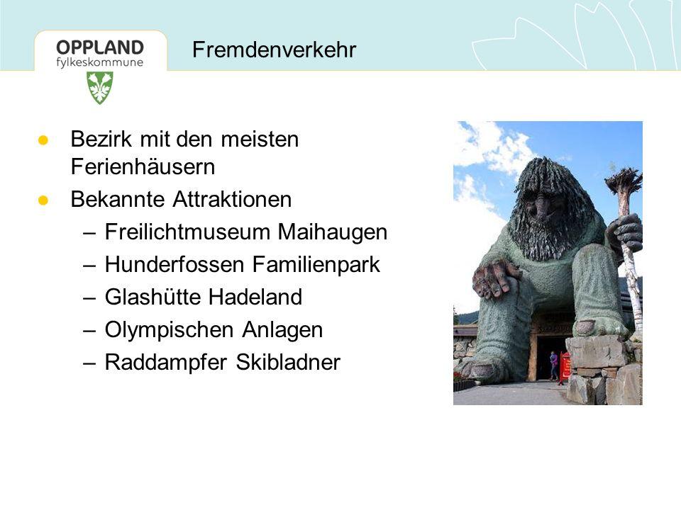 ●Bezirk mit den meisten Ferienhäusern ●Bekannte Attraktionen –Freilichtmuseum Maihaugen –Hunderfossen Familienpark –Glashütte Hadeland –Olympischen An