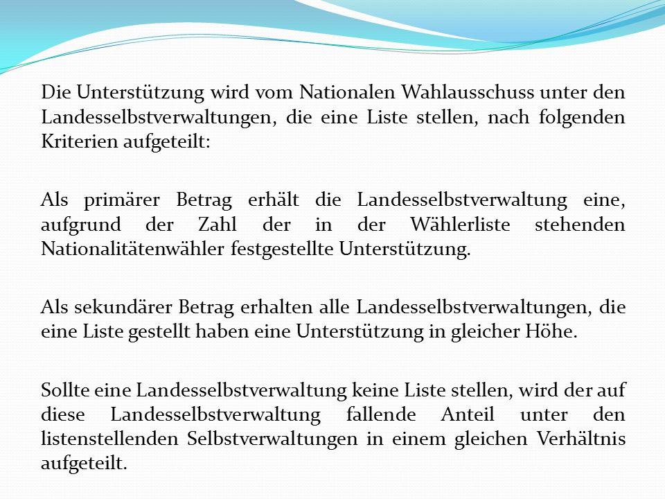 Die Unterstützung wird vom Nationalen Wahlausschuss unter den Landesselbstverwaltungen, die eine Liste stellen, nach folgenden Kriterien aufgeteilt: A