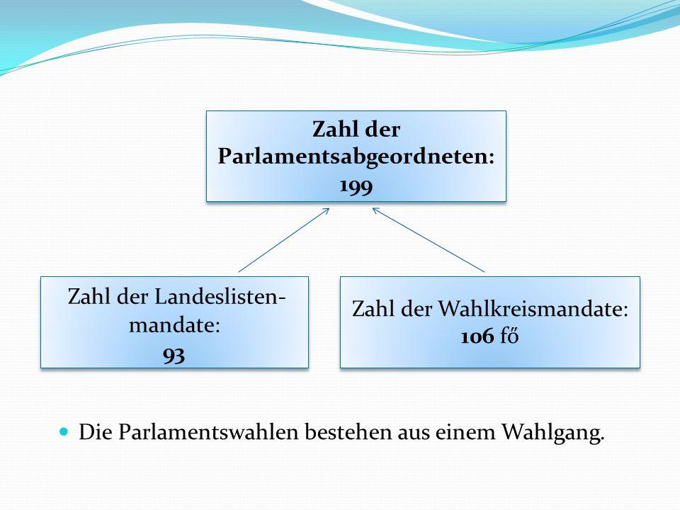 Die Parlamentswahlen bestehen aus einem Wahlgang. Zahl der Parlamentsabgeordneten: 199 Zahl der Landeslisten- mandate: 93 Zahl der Landeslisten- manda