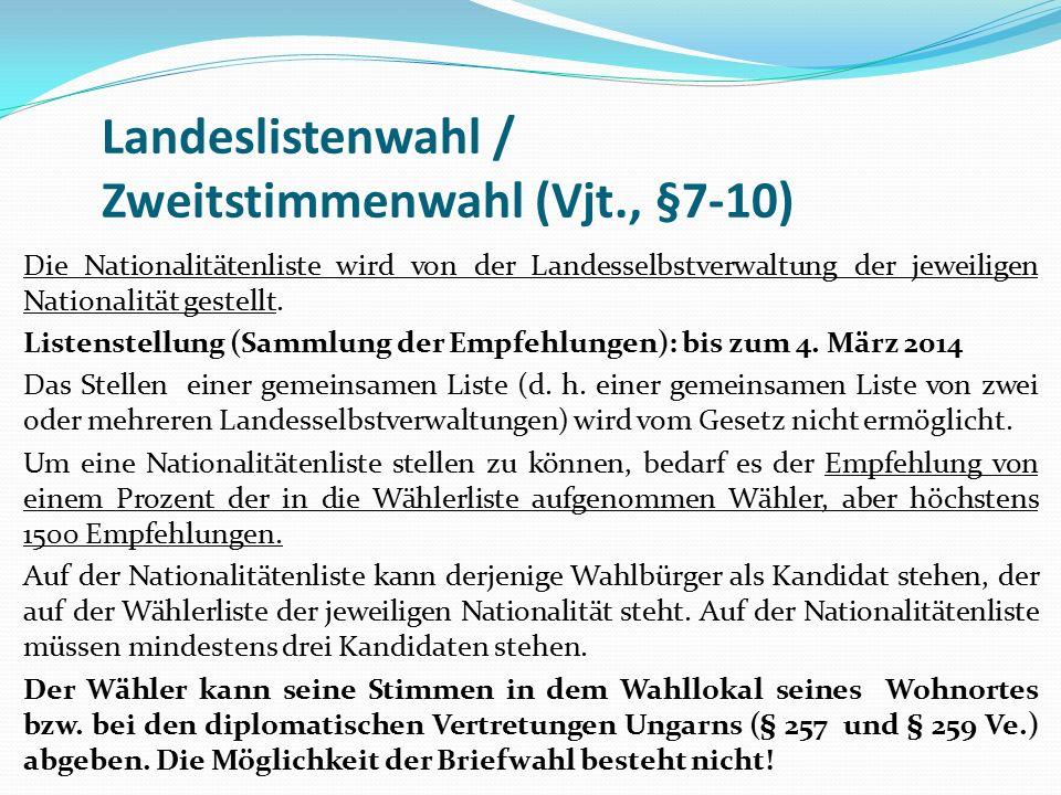 Die Nationalitätenliste wird von der Landesselbstverwaltung der jeweiligen Nationalität gestellt. Listenstellung (Sammlung der Empfehlungen): bis zum