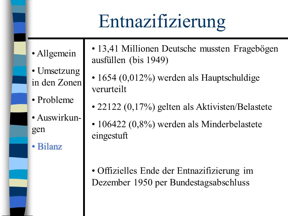 Allgemein Umsetzung in den Zonen Probleme Auswirkun- gen Bilanz Bilanz Entnazifizierung 13,41 Millionen Deutsche mussten Fragebögen ausfüllen (bis 1949) 1654 (0,012%) werden als Hauptschuldige verurteilt 22122 (0,17%) gelten als Aktivisten/Belastete 106422 (0,8%) werden als Minderbelastete eingestuft Offizielles Ende der Entnazifizierung im Dezember 1950 per Bundestagsabschluss