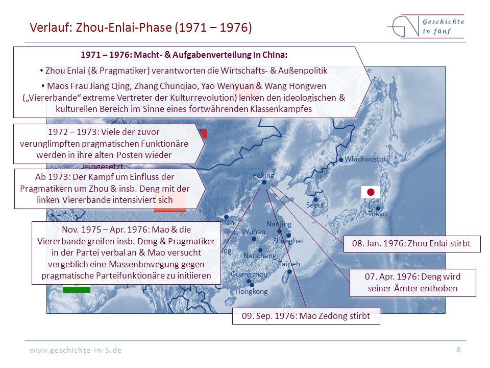 www.geschichte-in-5.de Verlauf: Zhou-Enlai-Phase (1971 – 1976) 8 Peking Tokyo Hongkong Shanghai Guangzhou Seoul Nanjing Nanchang Ya'an Xi'an Chongqing Taipeh Wuhan Neu-Delhi Wladiwostok Nov.