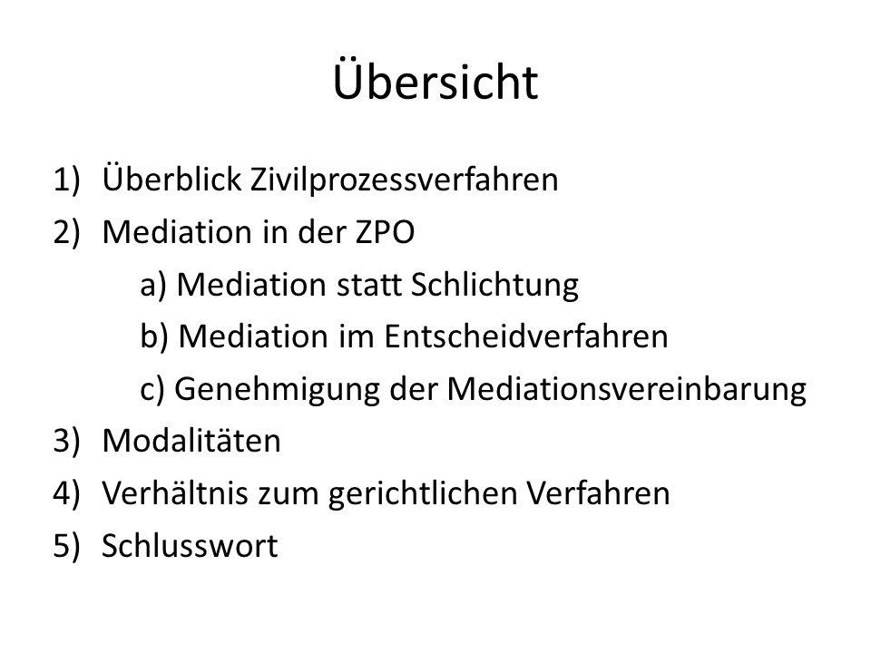 Übersicht 1)Überblick Zivilprozessverfahren 2)Mediation in der ZPO a) Mediation statt Schlichtung b) Mediation im Entscheidverfahren c) Genehmigung der Mediationsvereinbarung 3)Modalitäten 4)Verhältnis zum gerichtlichen Verfahren 5)Schlusswort