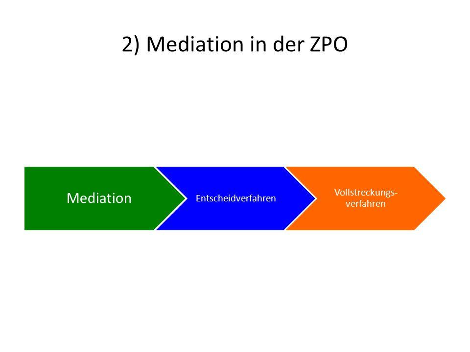 2) Mediation in der ZPO Schlichtungsverfahren Mediation Vollstreckungs- verfahren