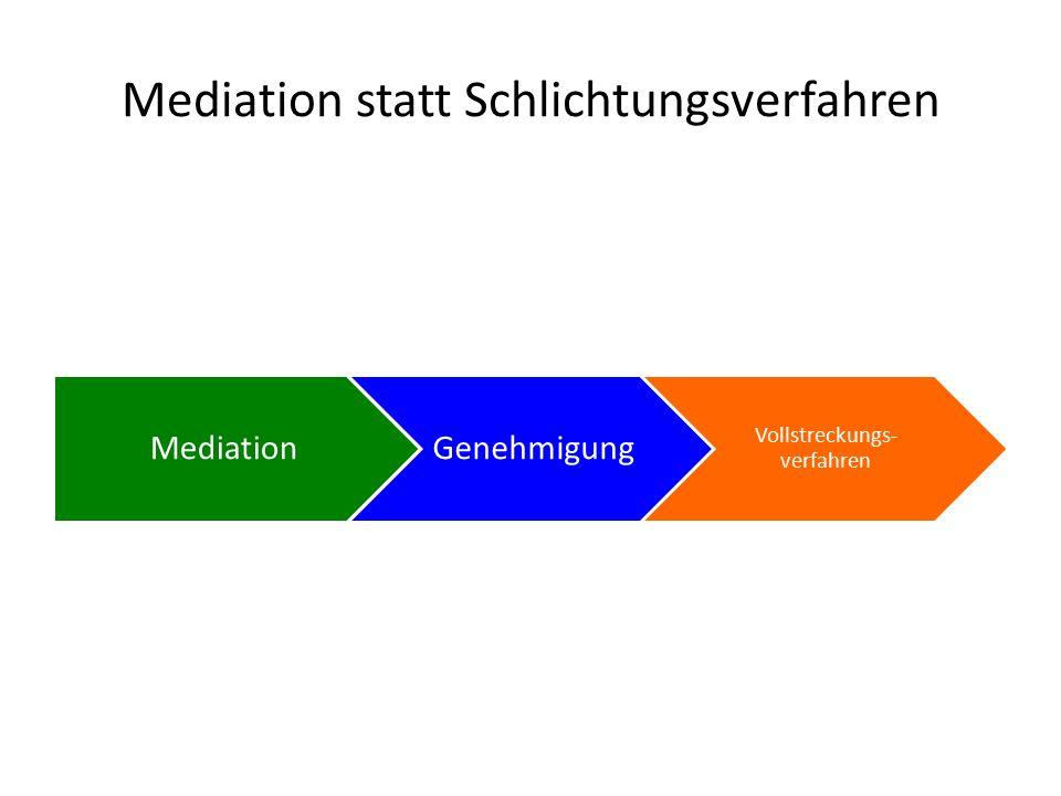 Mediation im Entscheidverfahren SV MediationGenehmigung VV