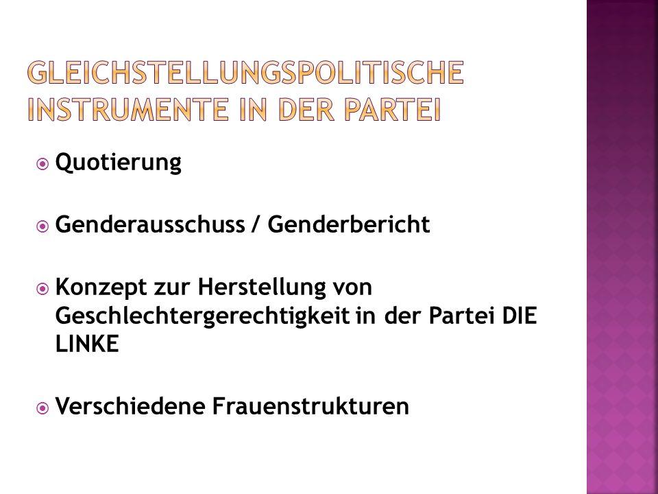  Quotierung  Genderausschuss / Genderbericht  Konzept zur Herstellung von Geschlechtergerechtigkeit in der Partei DIE LINKE  Verschiedene Frauenstrukturen
