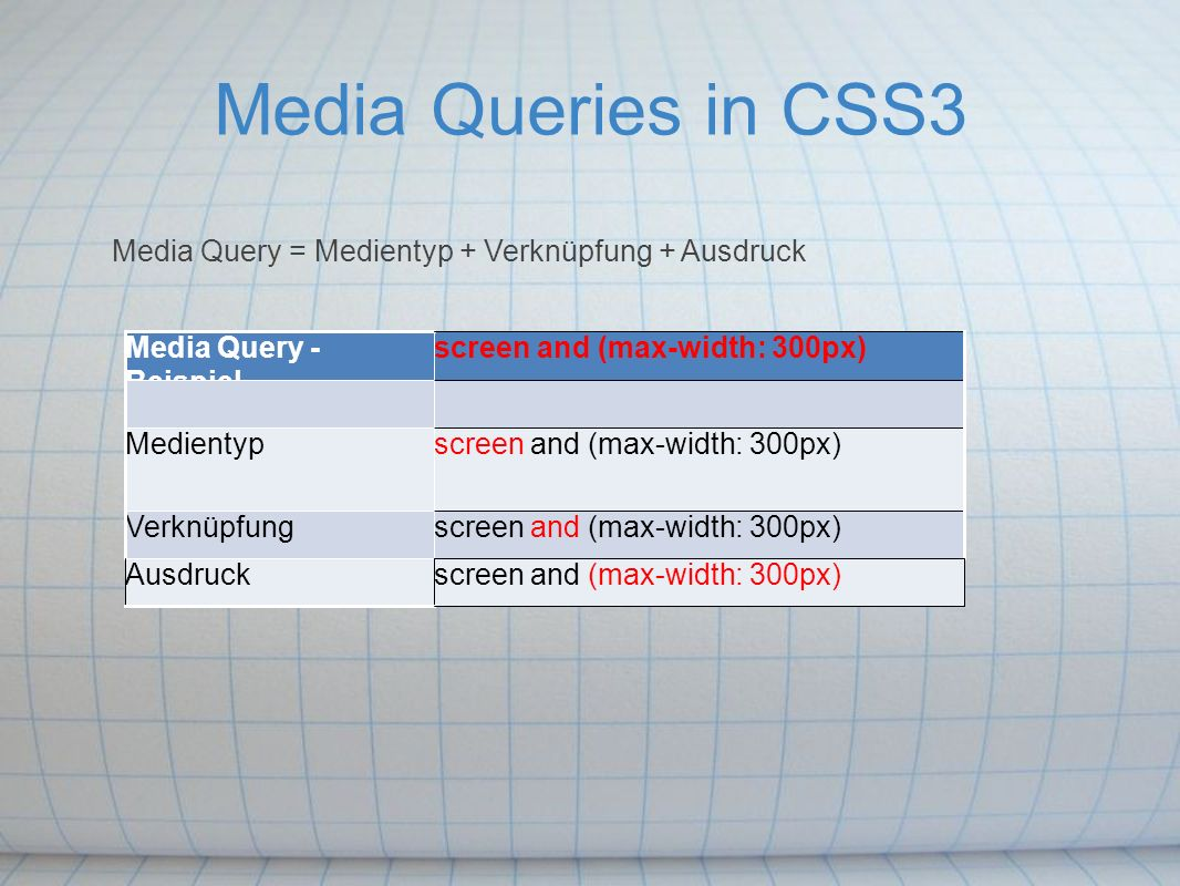 Media Queries in CSS3 Media Query - Beispiel screen and (max-width: 300px) Medientypscreen and (max-width: 300px) Verknüpfungscreen and (max-width: 30