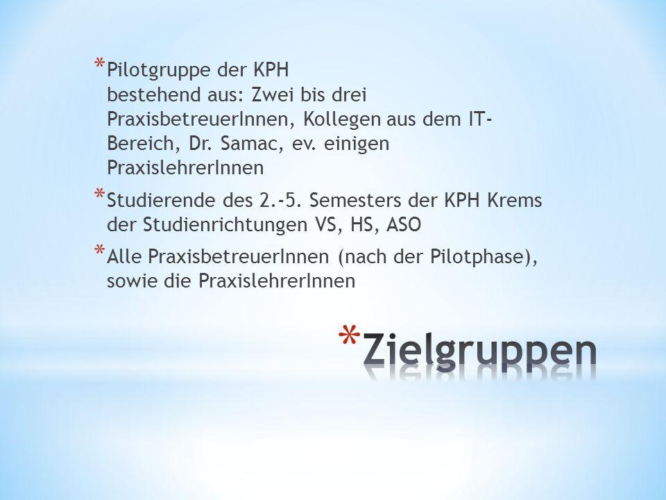 * Pilotgruppe der KPH bestehend aus: Zwei bis drei PraxisbetreuerInnen, Kollegen aus dem IT- Bereich, Dr.
